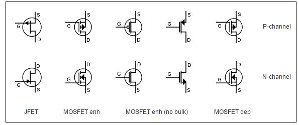 Bảng tra cứu thông số Mosfet – Fet thông dụng