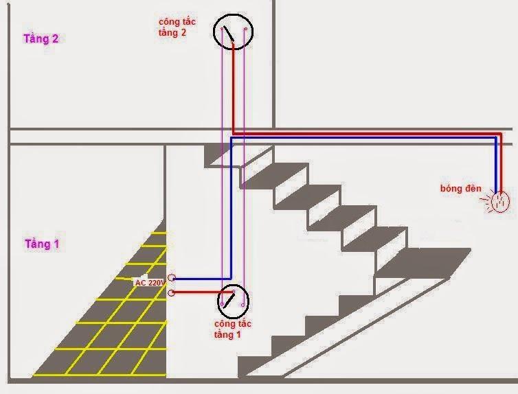 Cách lắp mạch điện cầu thang