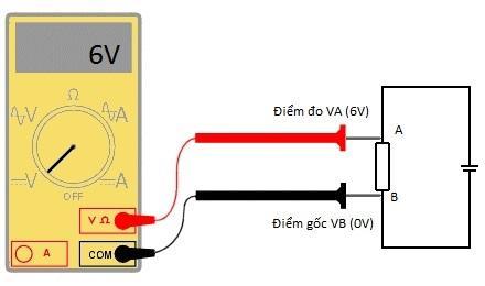 Điện áp, dòng điện là gì