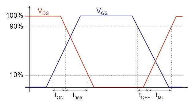 Nguồn tuyến tính và nguồn switching: Các loại nguồn sử dụng cho hệ thống nhúng (Phần 2)