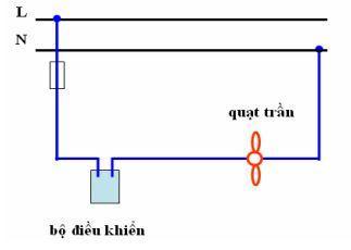 Sơ đồ nguyên lý và các đấu dây mạch điện quạt trần